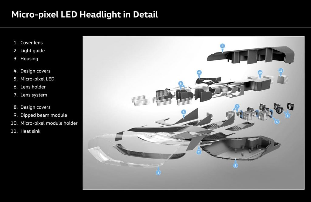 Volkswagen Micro-pixel LED headlight